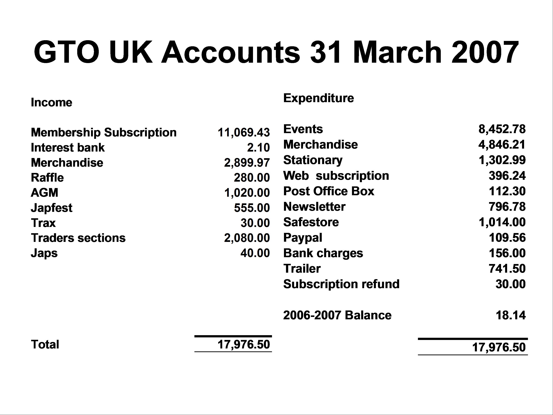 Annual General Meeting - 2007 - GTO UK