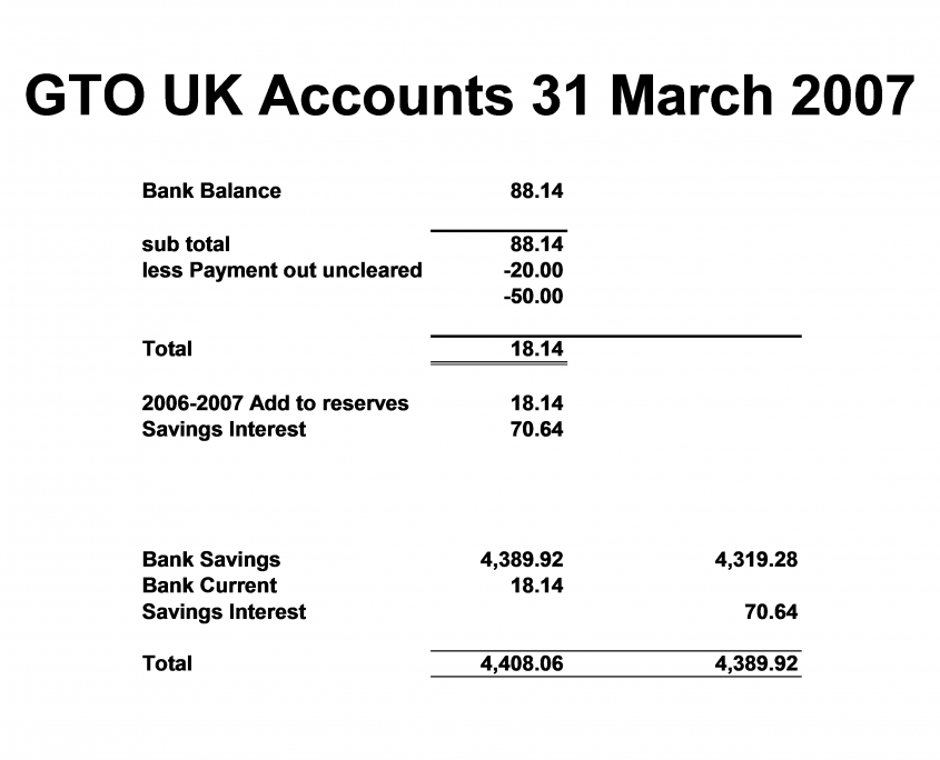 GTO UK Accounts 31 March 2007 - Part 2